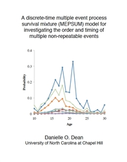 A discrete-time multiple event process survival mixture (MEPSUM) model for investigating the order and timing of multiple non-repeatable events cover image
