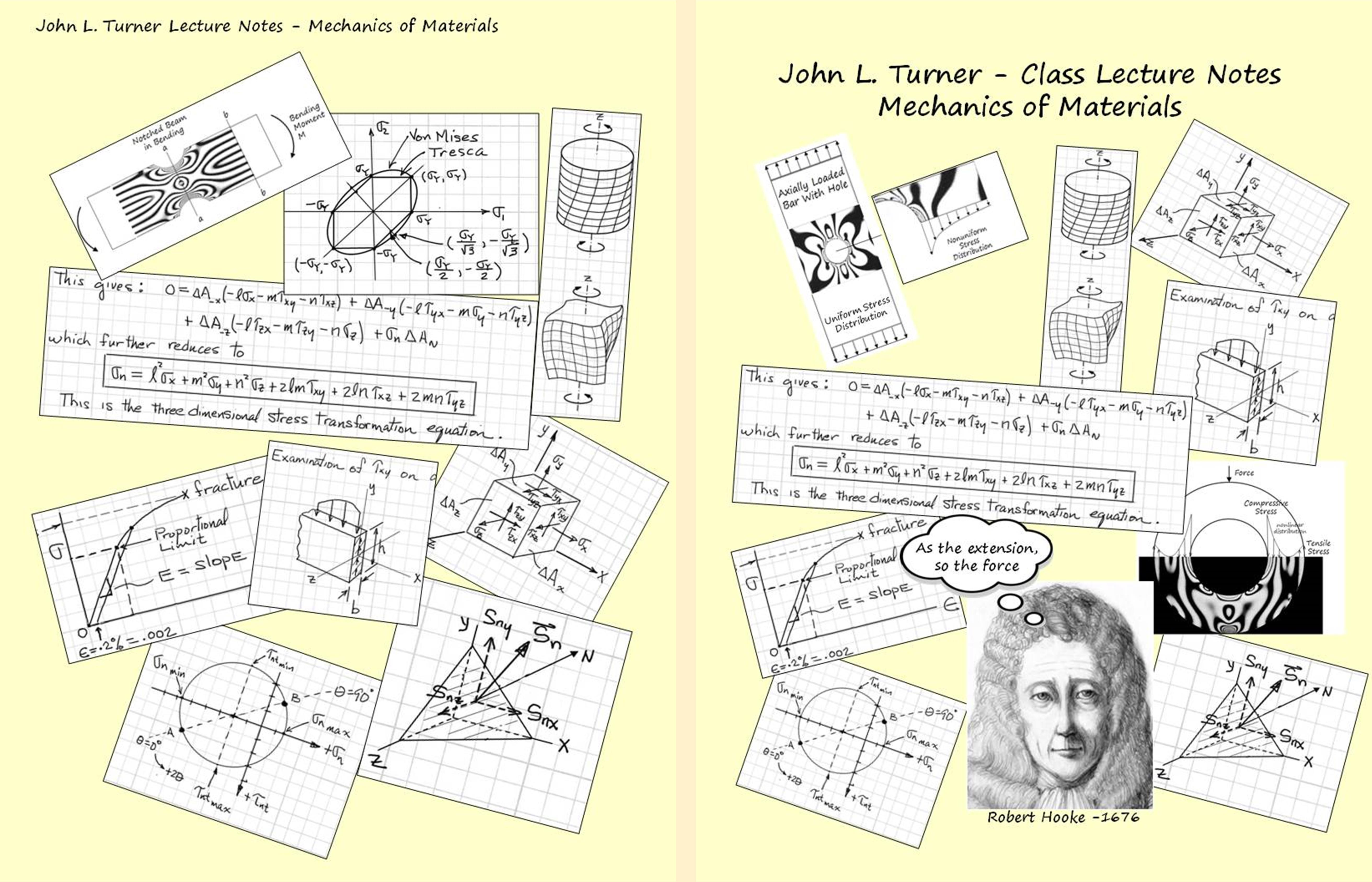 Mechanics of Materials - Lecture Notes by John L  Turner : $20 00